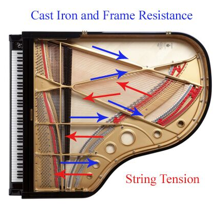 Piano-Tuning-String-Tension