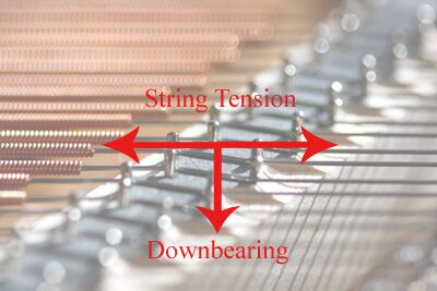 String-Tension-Down-Bearing